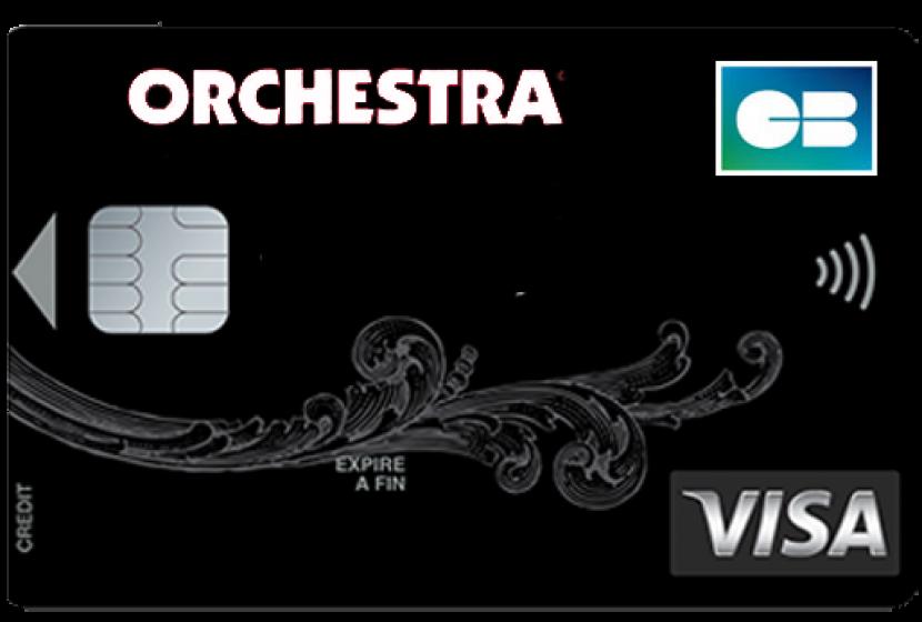 Sofinco Visa orchestra